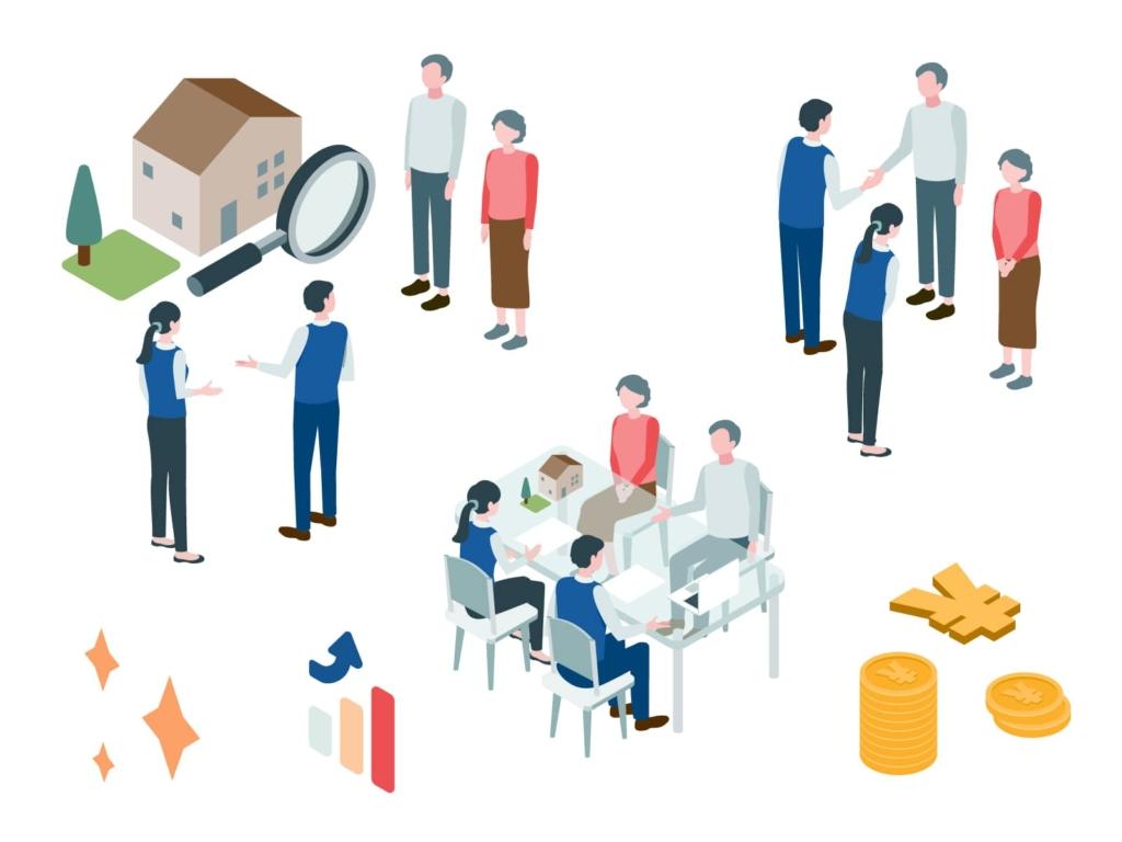ポイント①顧客が商品・サービスに求めている価値を把握するの画像